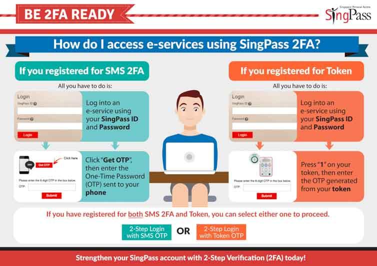Over 2.3 Million SingPass Users now 2FA-ready
