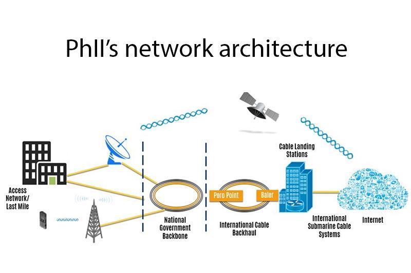 National Broadband Plan proposes establishment of ...