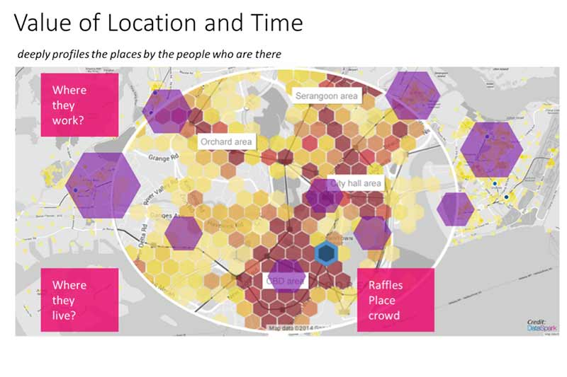 Gaining Big Data Insights with Spatial-Temporal Analytics