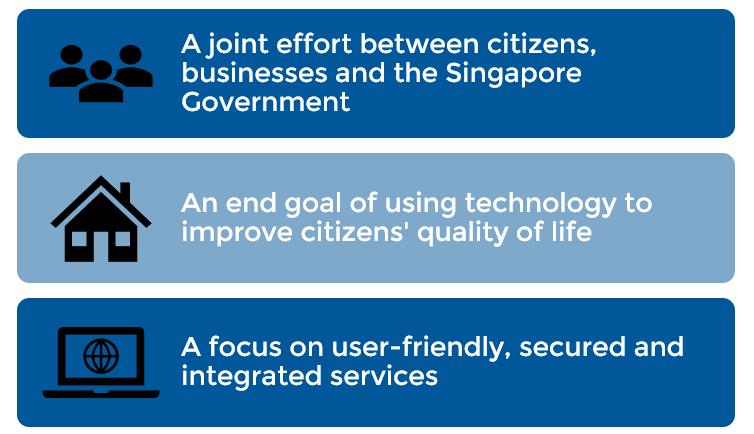 Singapore OpenGov Leadership Forum 2019   OpenGov Asia